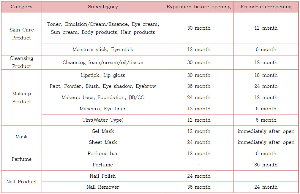 MYKOCO COM | Authentic Korean Beauty and Skin Care Products